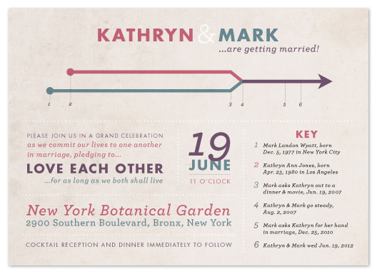 wedding invitations - On a Timeline by Heritage and Joy