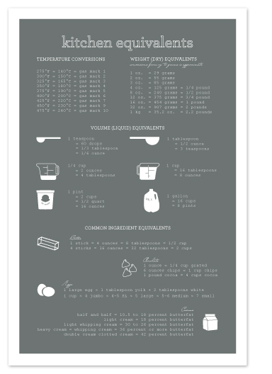 art prints - kitchen conversions by Up Up Creative