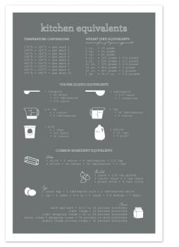 kitchen conversions Art Prints
