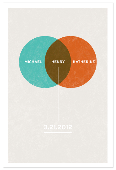 art prints - Baby Boy Venn Diagram by Shari Margolin