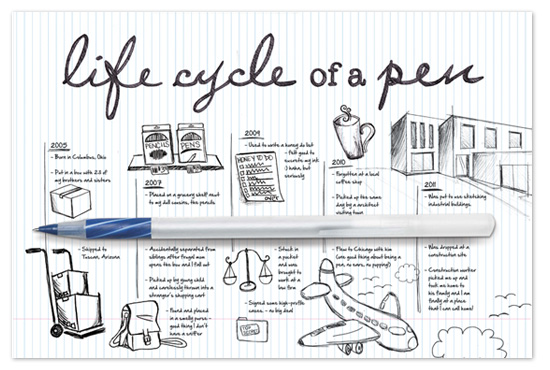art prints - Life Cycle of a Pen by Katie Speelman