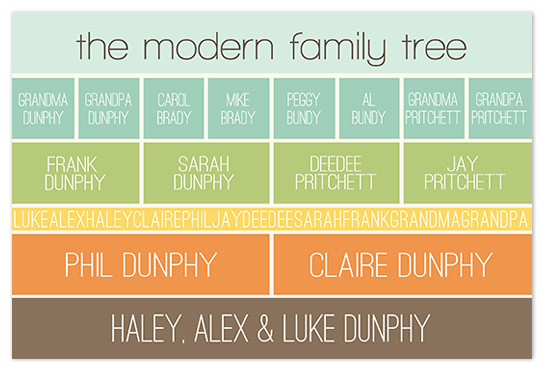art prints - Modern Family Tree by Designkandy