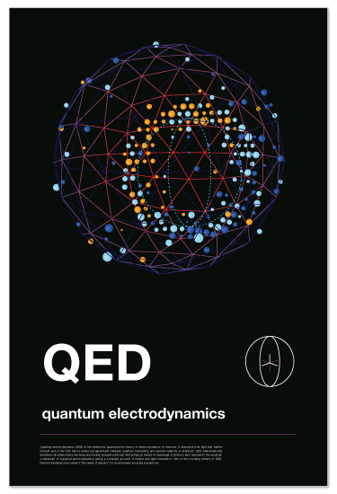 art prints - Quantum Electrodynamics by Tyler Tea