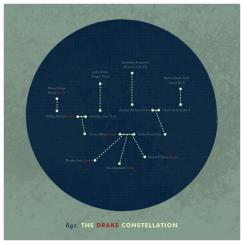 Family Constellation Art Prints