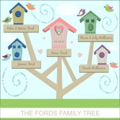 Classic Bird House Family Tree Art Prints