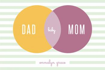 Venn Diagram for Baby
