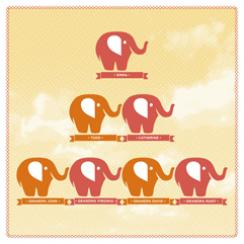 Elephant Family Art Prints