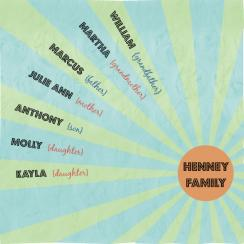 Family Sunburst Art Prints