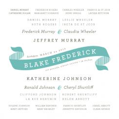 Typography Family Chart 2