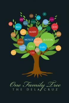 One Family Tree Art Prints
