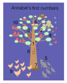 The Counting Tree Art Prints