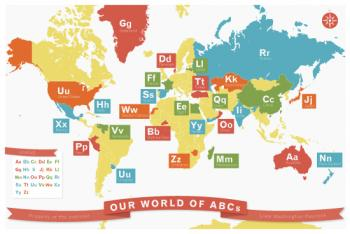Our World of ABCs Art Prints