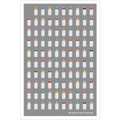 99 Bottles of Milk on the Wall Art Prints