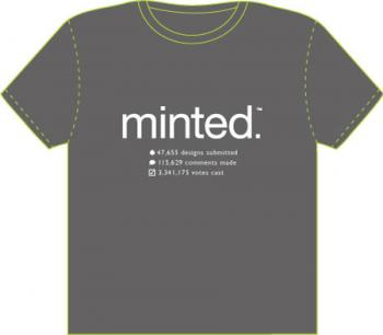 Since 2008 Minted T-Shirt Design