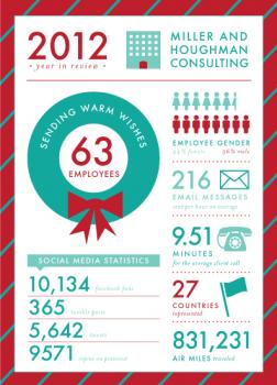 Year end Infographica Business Holiday Cards