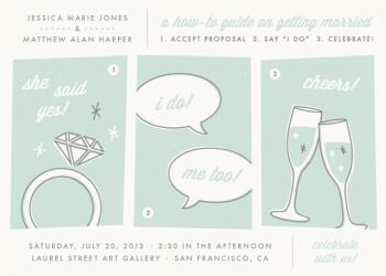 How-To Guide Wedding Invitations