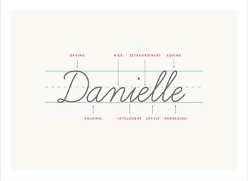 Anatomy of a Name