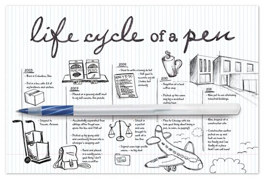 art prints - Life Cycle of a Pen by Katie Speelman