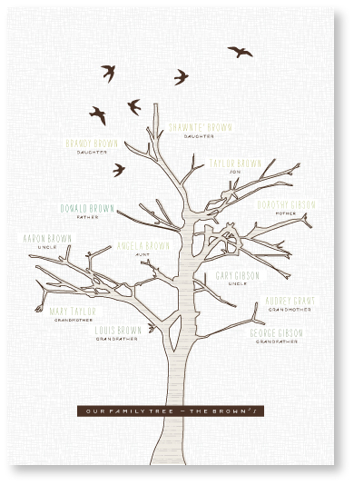 art prints - lineage by Marabou Design