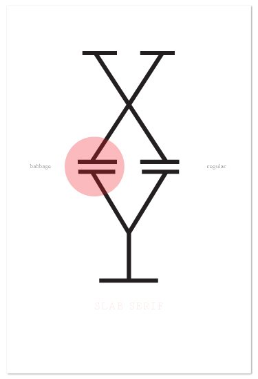 art prints - slab serif love by Precious Bugarin Design