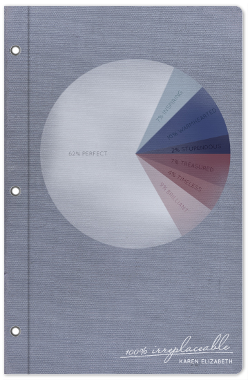 journals - A Pie Chart About Moms by Kathleen Niederhauser
