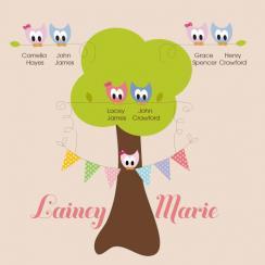 Owl Family Tree