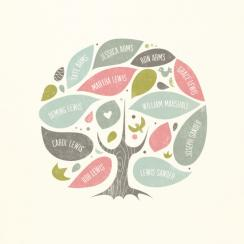 Folk Family Tree