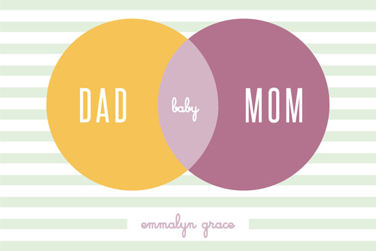 art prints - Venn Diagram for Baby by Marianne McShane