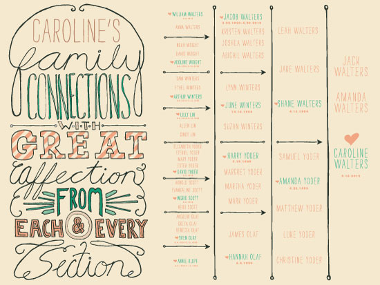 art prints - Affectionate Family Connections by Shiny Penny Studio