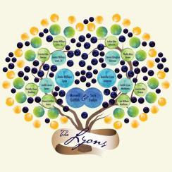 Watercolor Family Heart Tree