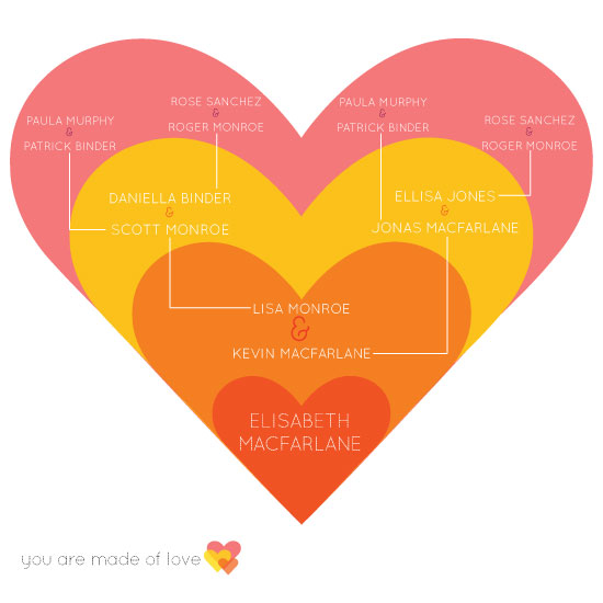 art prints - You are made of love by Sarah Kerr