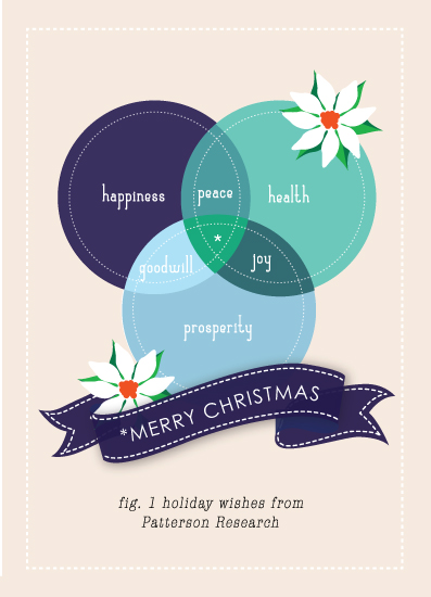 Business Holiday Cards A Venny Merry Christmas At Minted