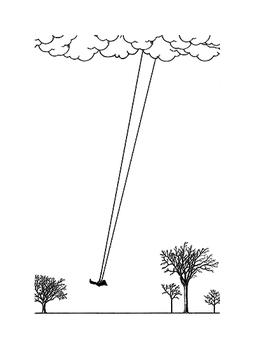 Swinging From The Clouds