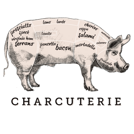 art prints - Charcuterie Chart by Phoebe West