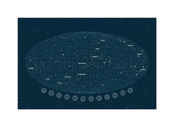 Astrological Star Map