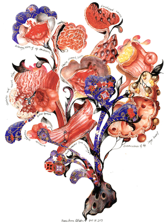 art prints - Gastroesophageal Bouquet by Rosalie Edholm