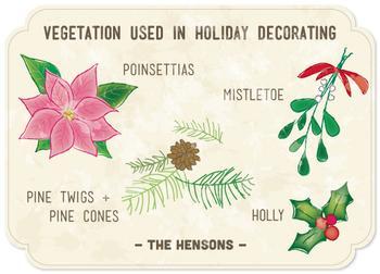 Holiday Botany