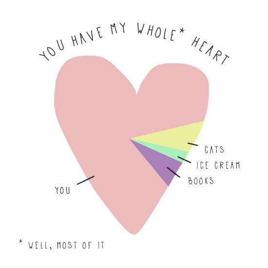 valentine's day - My Whole Heart by Refound Nostalgia