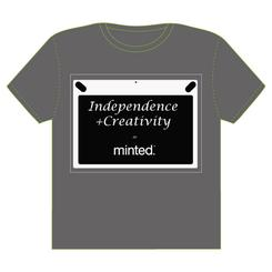 Independence + Creativity