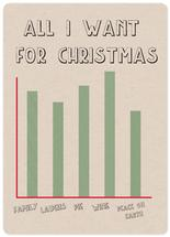 Holiday Bar Chart by Emily Ripka