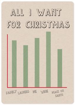 Holiday Bar Chart