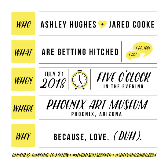 wedding invitations - Who What When Infographic by kelly ashworth