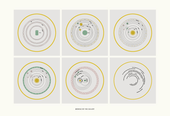 art prints - Models of the Galaxy by Nibby Press