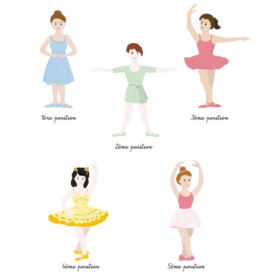 - Ballerina by ALIX SORDET